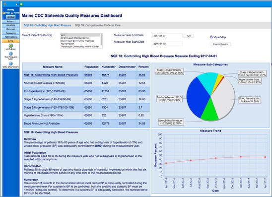 HealthInfoNet offers custom  Quality Measurement & Utilization Reports